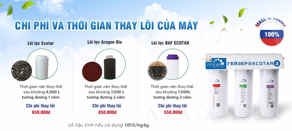 thoi gian va chi phi thay loi cua may loc nuoc nano geyser ecotar 3